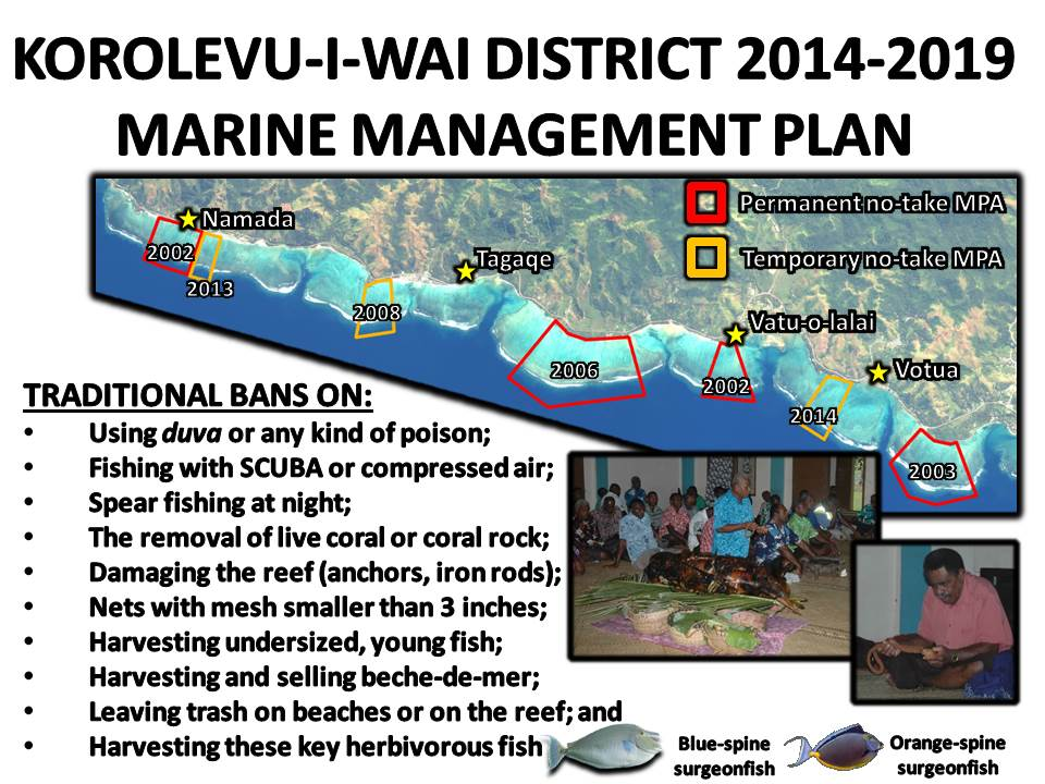 Korolevu-i-wai community-based marine management plan 2014-2019. No-take areas are outlined in red and orange and marked with the years they were established in, traditional villages are marked with stars and named, additional rules that apply for entire fishing ground are listed below, and the two bottom right photos show the traditional ceremony and offering to establish the management plan from 2014 to 2019. Photo © Reef Explorer Fiji Ltd.